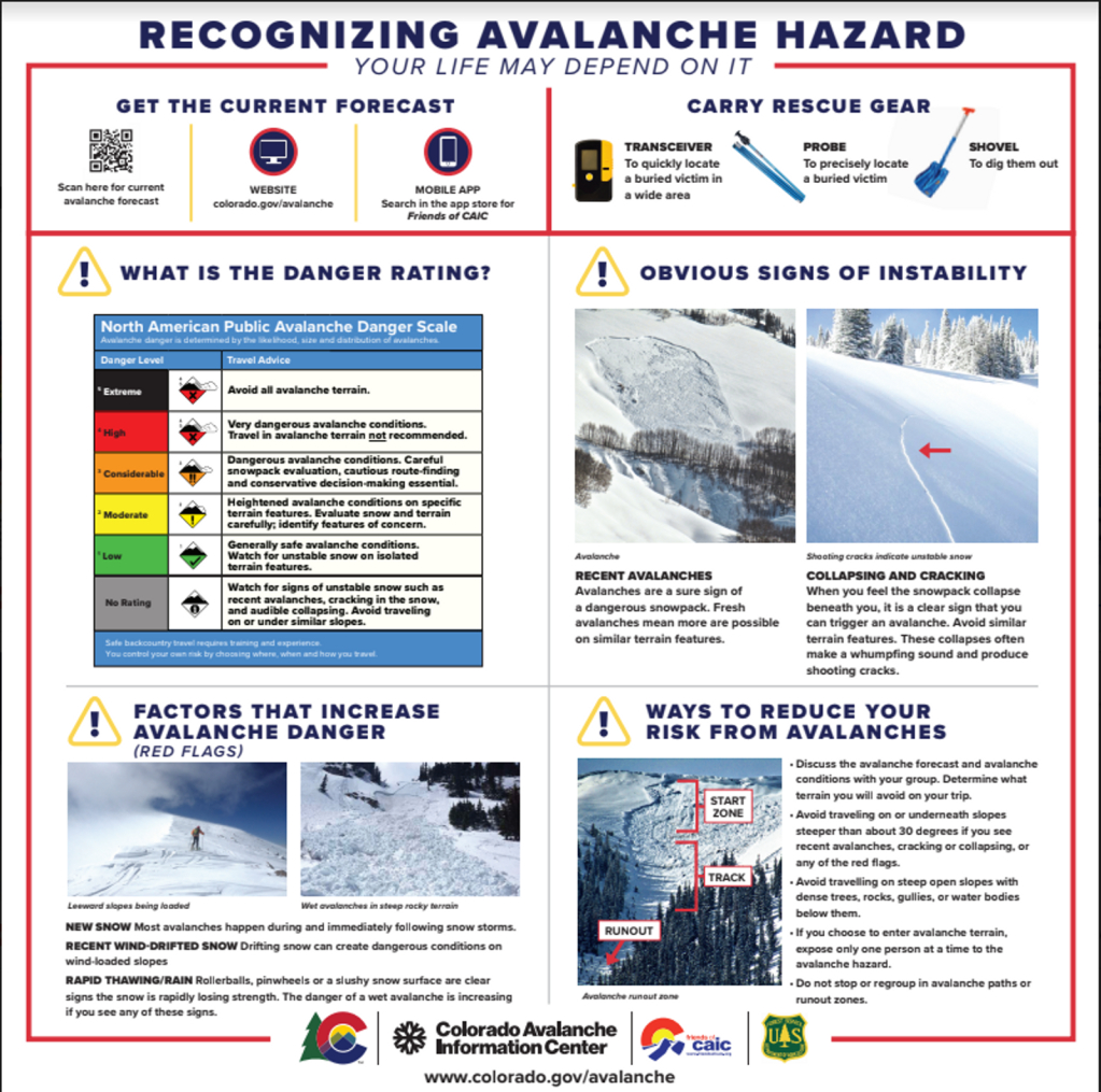 Friends of CAIC to expand avalanche poster program to 20 Summit County trailheads