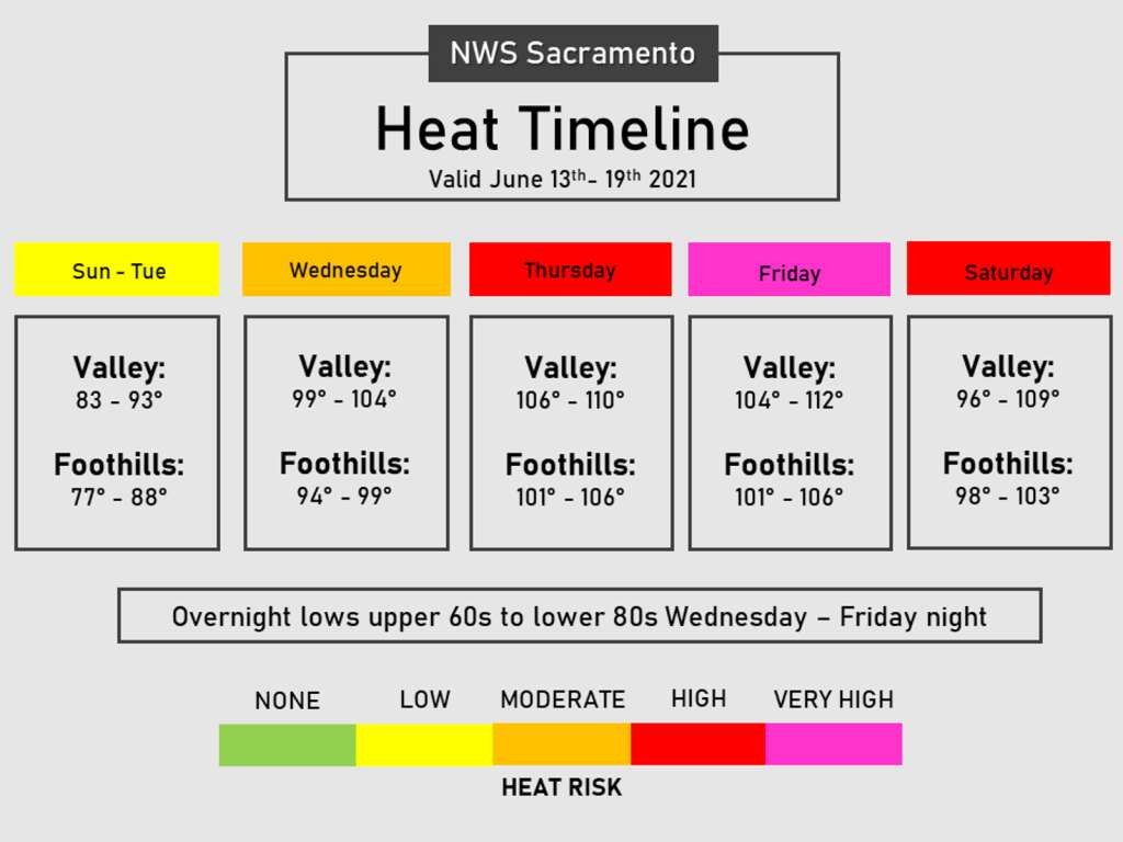 Graphic provided by the National Weather Service.