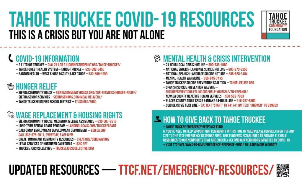 TTCF devised a single graphic to provide people a spectrum of resources to help them manage the Covid-19 fallout.
